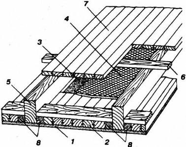 Подшивное перекрытие по деревянным балкам