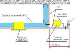 Схема монтажа точечного светильника и скрытого неонового освещения.
