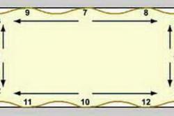 Схема последовательности монтажа тканевого полотна