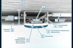 Схема установки светильника с наружным расположением лампочки