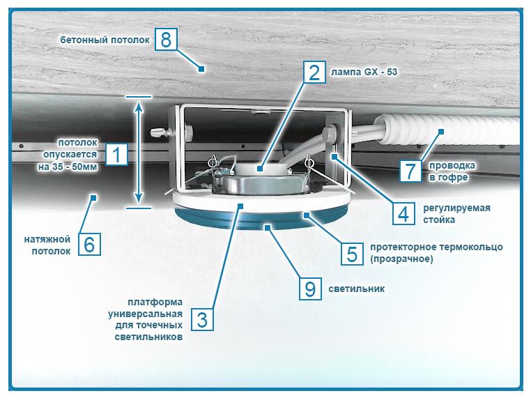 Схема установки светильника с