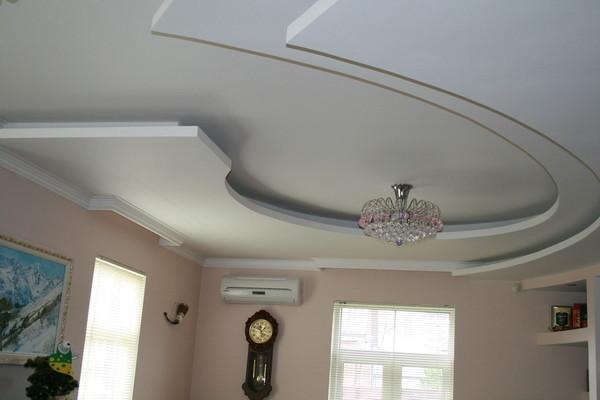 МногоуровневЫй потолок из гипсокартона и его отделка
