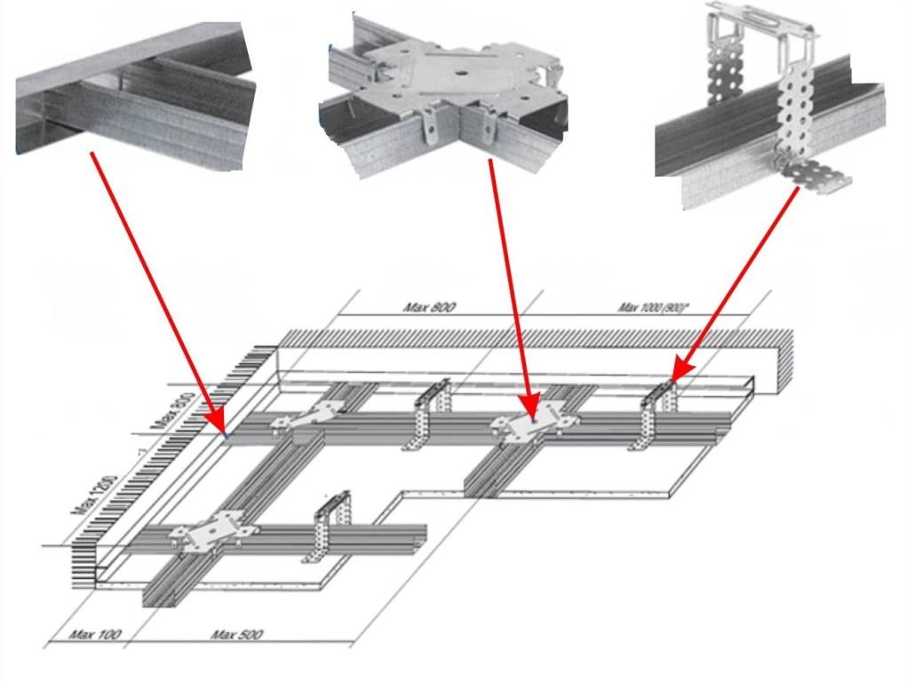 Схема шага обрешетки для гипсокартона
