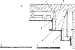 Пример устройства 3-уровневого потолка из гипсокартона: а – общий план. б – развертка элемента под номером 1; в – развертка элемента под номером 2: 1 – разделительная лента; 2 – элемент №2; 3 – элемент №1; 4 – прямой подвес; 5 – ПП-профиль; 6 – угловой соединитель