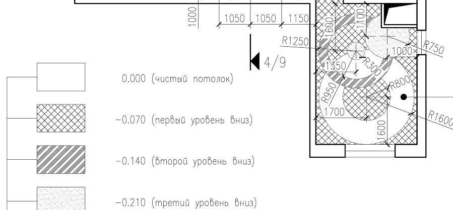 Криволинейные потолки из гипсокартона: разметка, монтаж