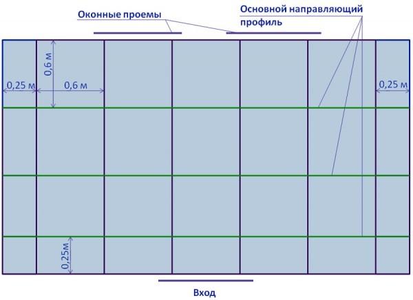 Установка гипсокартона на потолок: два основных способа крепления