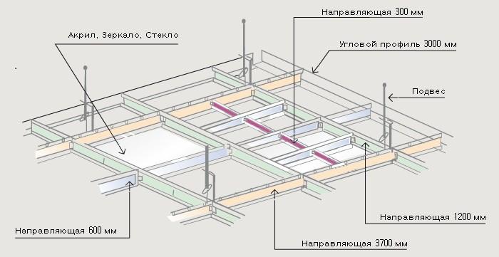 Монтаж подвесной системы подвесного потолка.