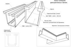 Схема креплений декоративных балок