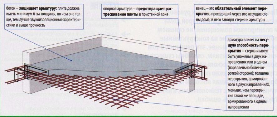 Debelina monolitne plošče