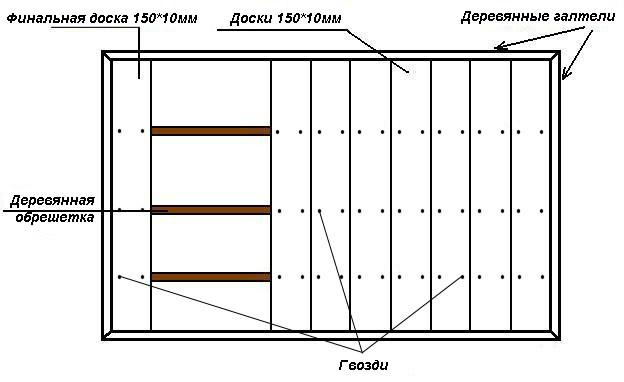 Схема монтажа деревянного потолка