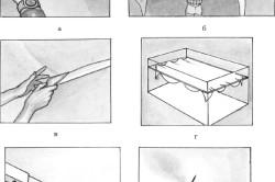 Схема монтажа натяжного потолка из ткани: а – крепление багета;  б – развешивание полотна; в – заправка полотна; г – натяжка; д – обрезка; е – установка осветительных приборов