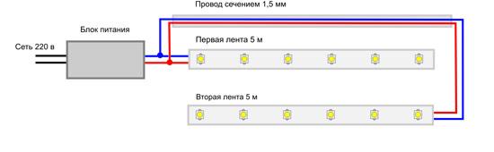 Схема подключения двух лент к одному блоку питания