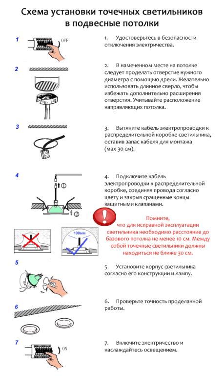 Схема установки точечного