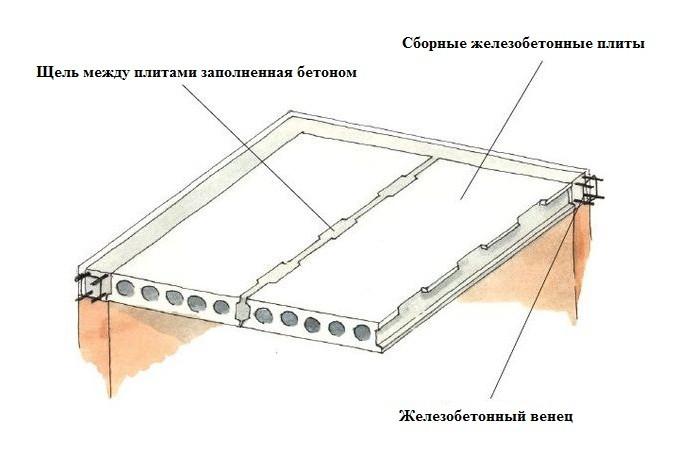 Схема монтажа сборного