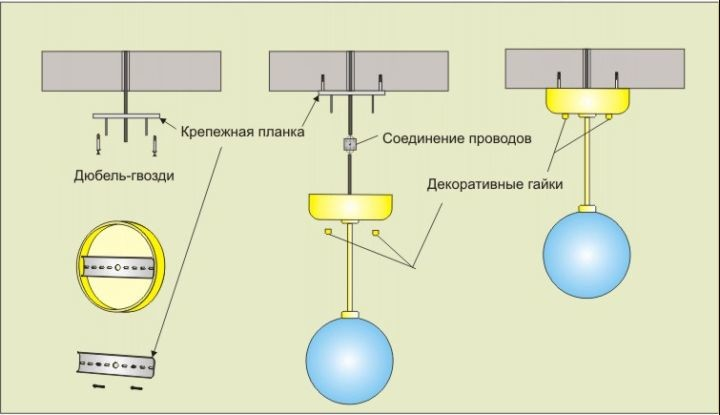 Схема установки люстры на бетонный потолок