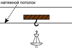 shema ustanovki lystri k natyjnomu potolku