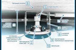 Схема установки светильника с внутренним расположением лампочки