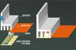 Схема устройства натяжного потолка