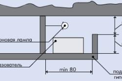 Схема устройства неоновой подсветки в потолке из гипсокартона