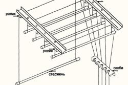 Схема устройства потолочной сушилки