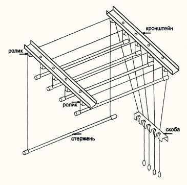 Схема устройства потолочной