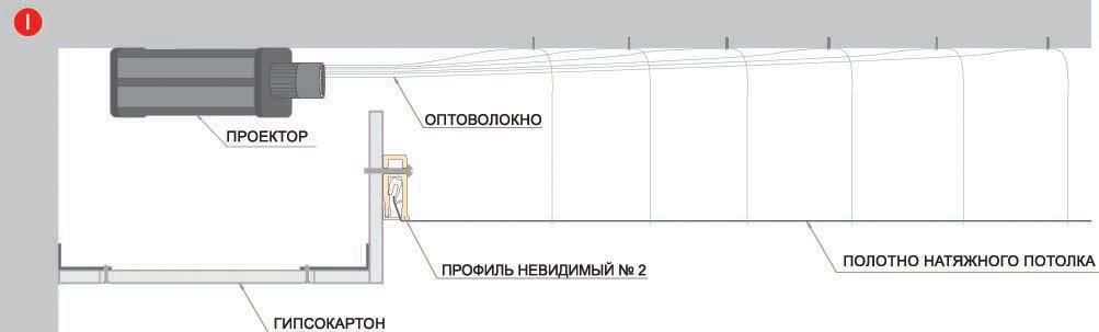 Схема установки светодиодов