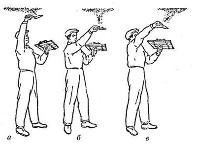 Набрасывание раствора на потолок