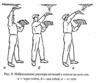 Как штукатурить потолок: советы и секреты от специалистов