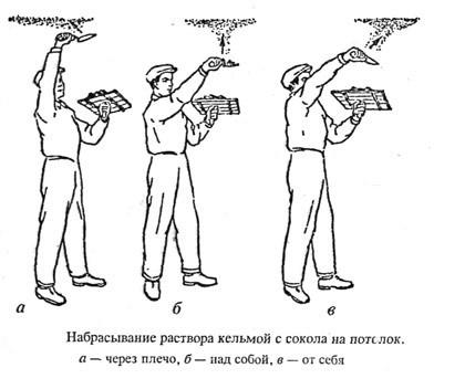 Штукатурка потолка – выравнивание