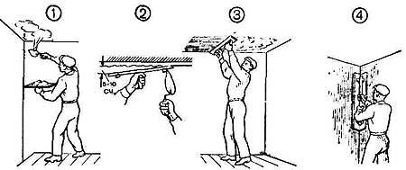 Порядок оштукатуривания потолка