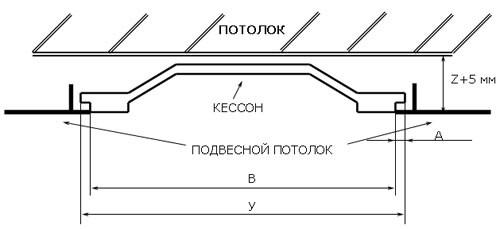 Схема кессонного потолка