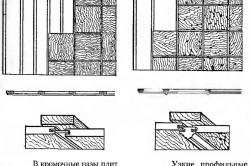 Схема установки кессонного потолка