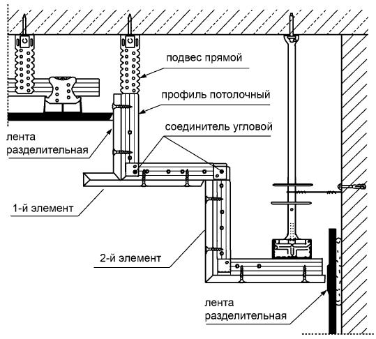 Ремонт потолка своими руками: особенности установки
