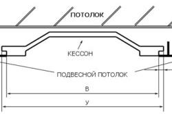Схема прорези гипсокартона под кассету кессона