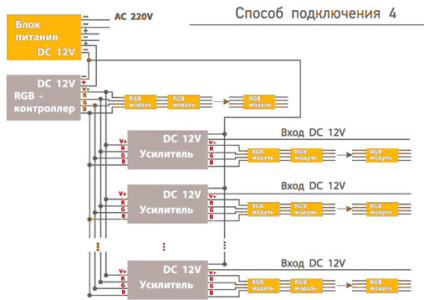 Схема одного из вариантов подключения светодиодной ленты