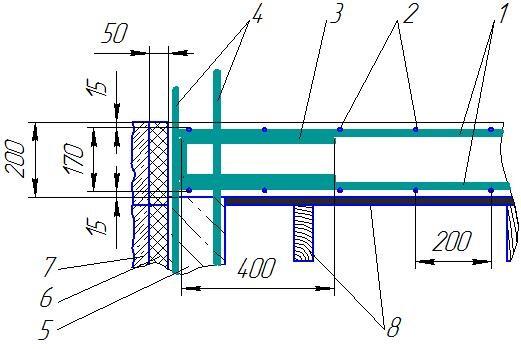 Схема армирования края плиты