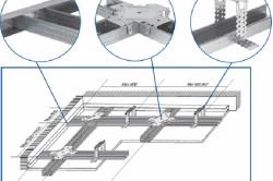 Схема монтажа потолка из гипрока