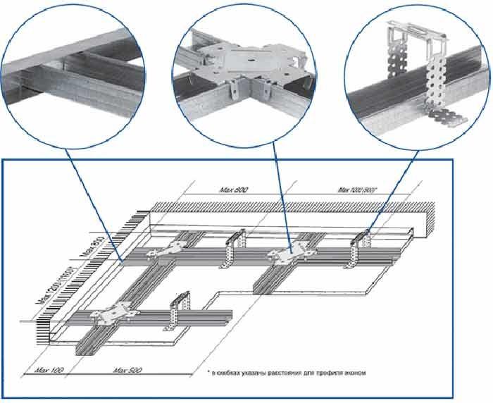Схема монтажа потолка из