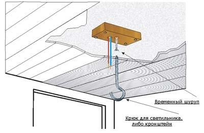 Схема крепления люстры при пластиковом потолке