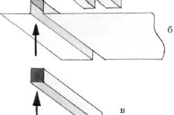 Устройство потолка кулачкового крепления: а – крепежный профиль; б – полотно; в – фиксирующий клин; г – багет