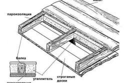 Конструкция потолка бани