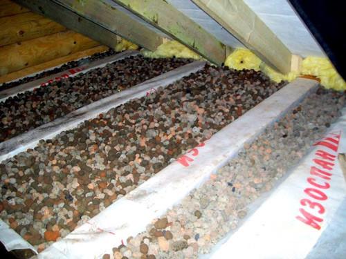 Утепление чердачного перекрытия керамзитом: как положить материал