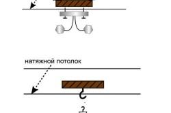 Два вида креплений люстр для натяжного потолка: стандартная потолочная планка и потолочный крюк.