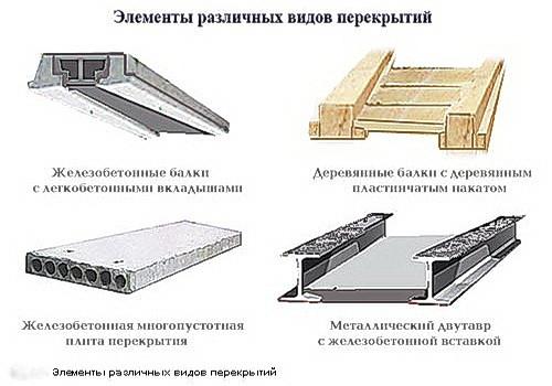Демонтаж перекрытий бетонных плит