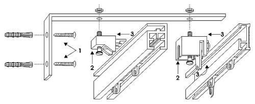 Схема настенного крепления и установки карниза