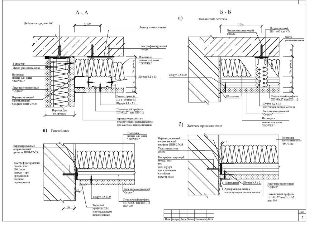 Проектирование потолка