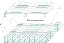 Схема армированной плиты перекрытия