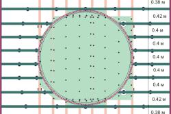 Схема каркаса потолка из гипсокартона с кругом