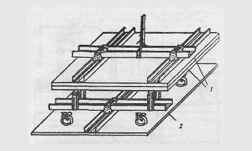 Схема монтажа двухуровневого потолка из гипсокартона: 1 - Огнестойкий лист, 2 - декоративный лист.