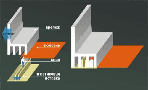 Схема монтажа натяжного